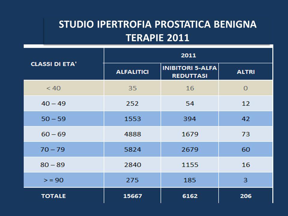 STUDIO IPERTROFIA PROSTATICA BENIGNA TERAPIE 2011