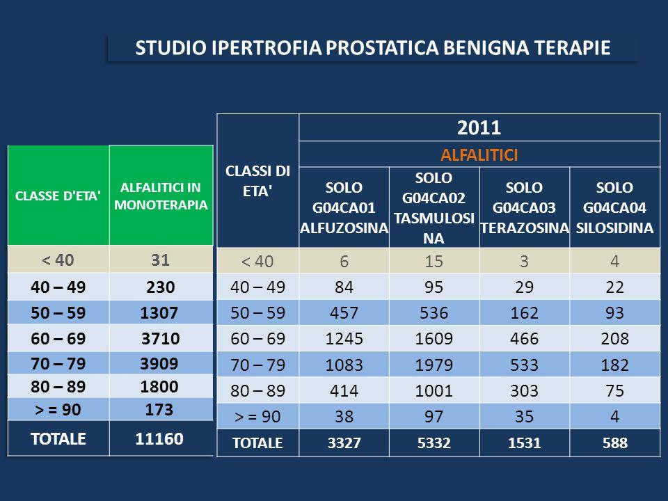STUDIO IPERTROFIA PROSTATICA BENIGNA TERAPIE ALFALITICI IN MONOTERAPIA