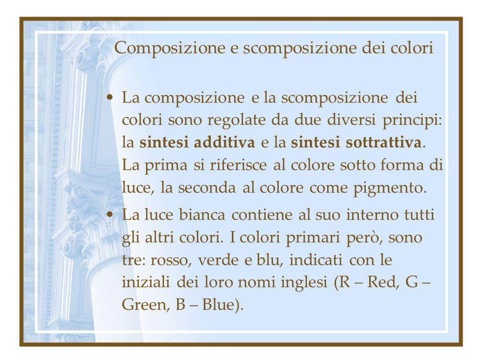 Composizione e scomposizione dei colori