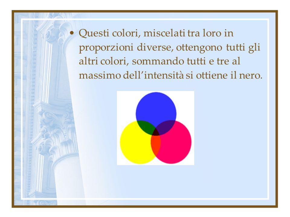 Questi colori, miscelati tra loro in proporzioni diverse, ottengono tutti gli altri colori, sommando tutti e tre al massimo dell'intensità si ottiene il nero.