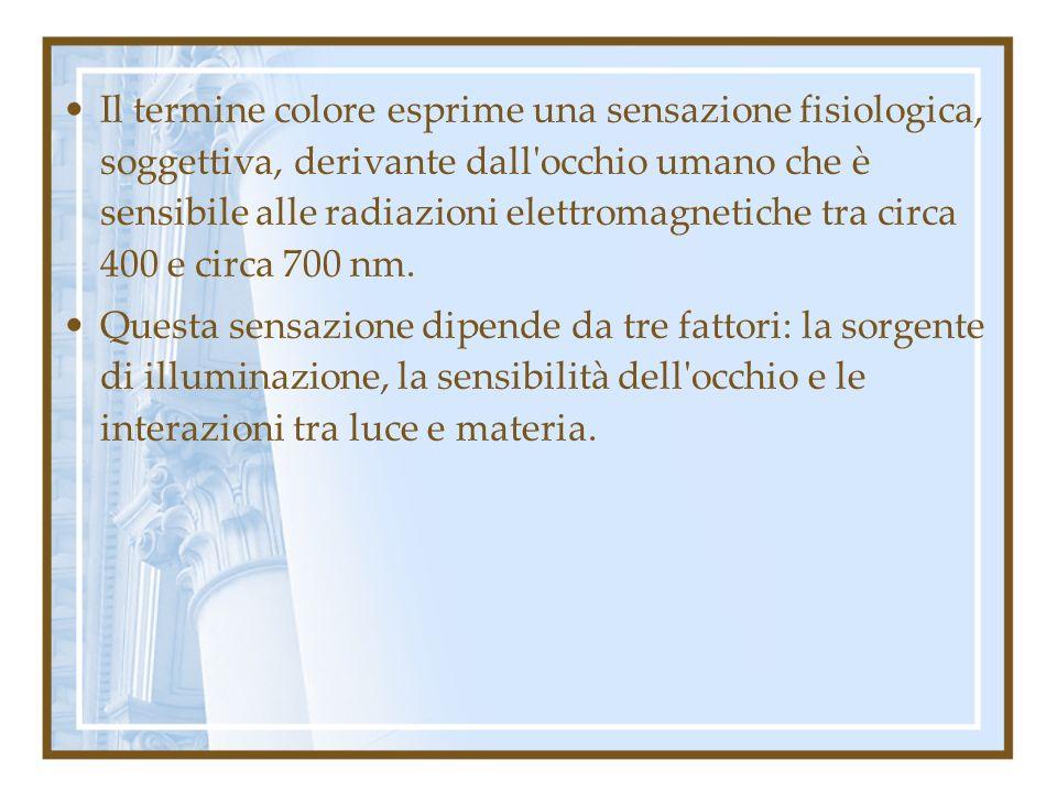Il termine colore esprime una sensazione fisiologica, soggettiva, derivante dall occhio umano che è sensibile alle radiazioni elettromagnetiche tra circa 400 e circa 700 nm.