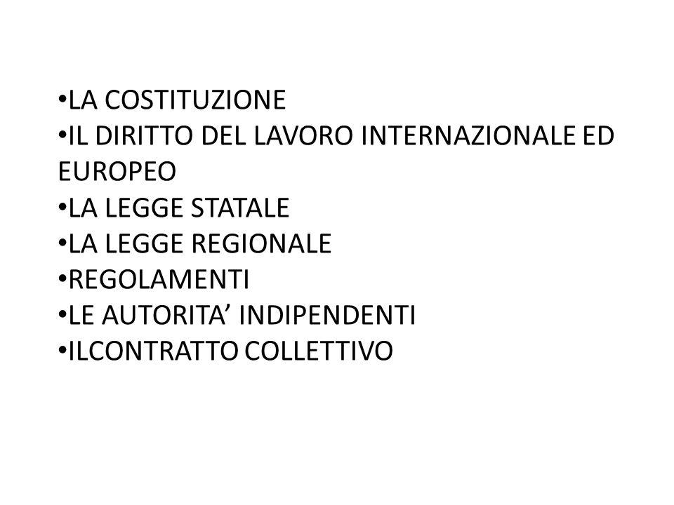 LA COSTITUZIONE IL DIRITTO DEL LAVORO INTERNAZIONALE ED EUROPEO. LA LEGGE STATALE.