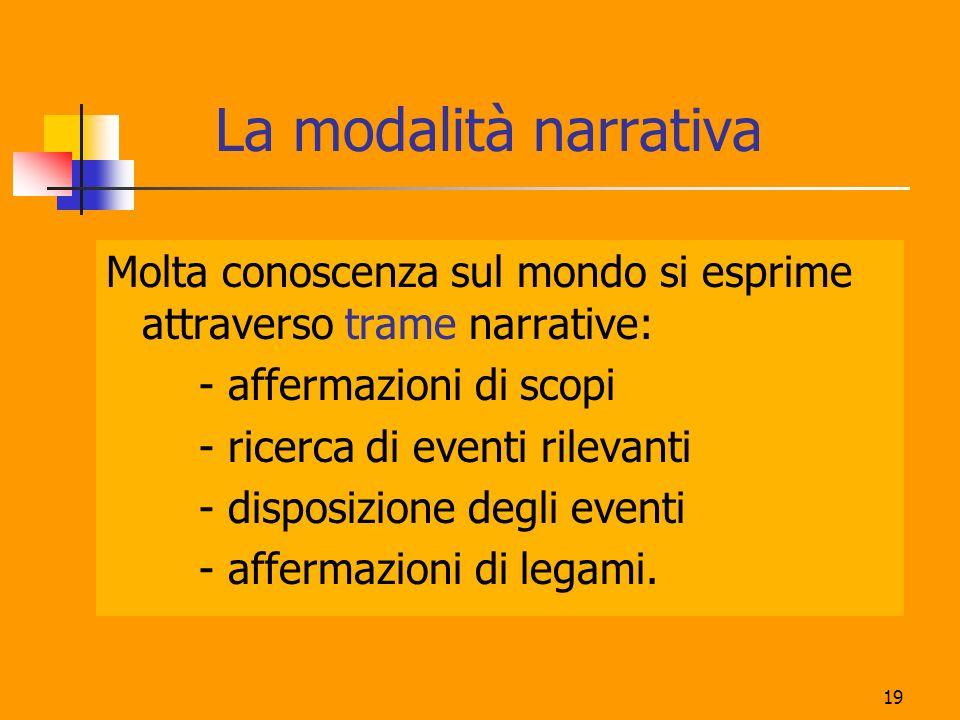 La modalità narrativaMolta conoscenza sul mondo si esprime attraverso trame narrative: - affermazioni di scopi.