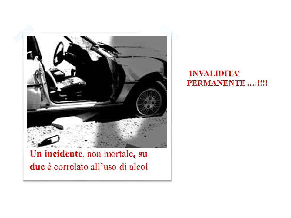 INVALIDITA' PERMANENTE ….!!!!