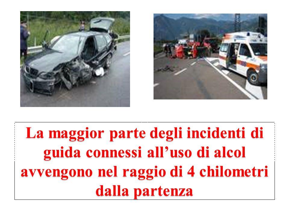 La maggior parte degli incidenti di guida connessi all'uso di alcol avvengono nel raggio di 4 chilometri dalla partenza