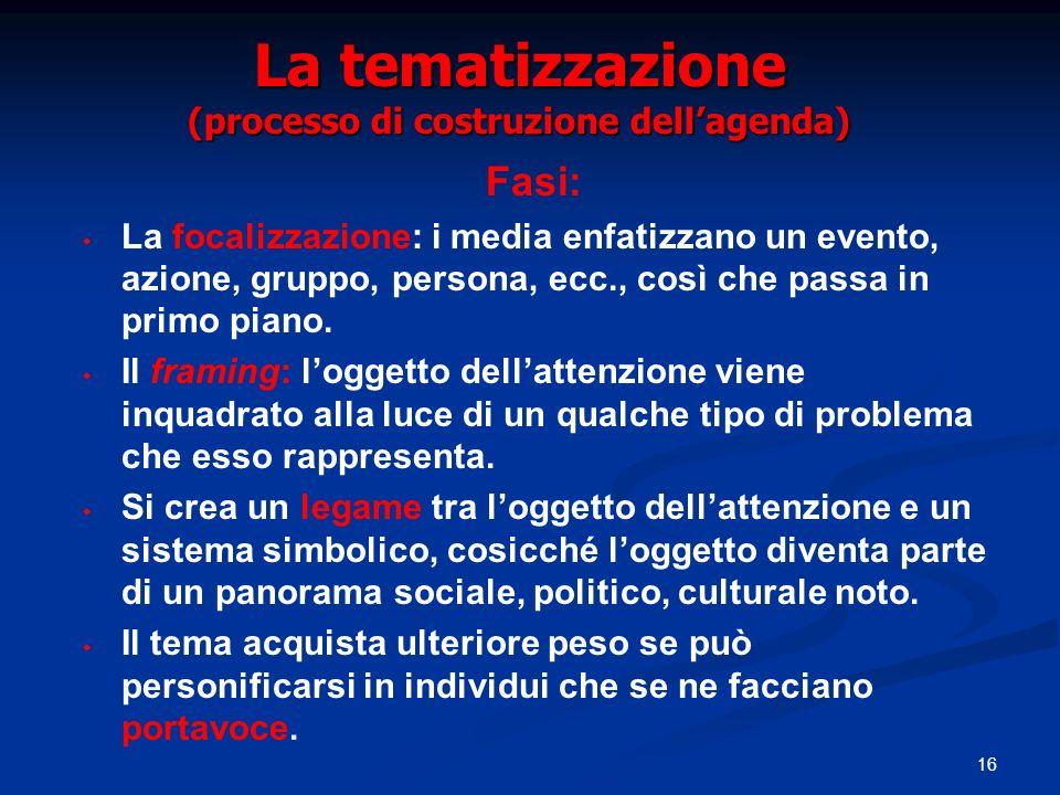 La tematizzazione (processo di costruzione dell'agenda)