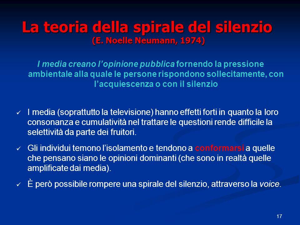 La teoria della spirale del silenzio (E. Noelle Neumann, 1974)