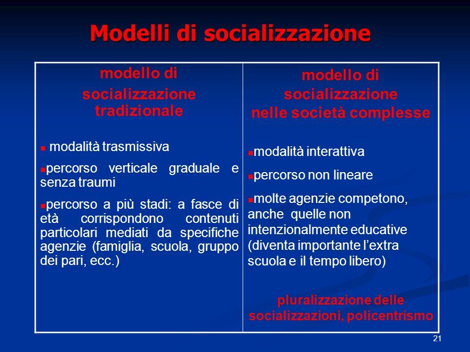 Modelli di socializzazione