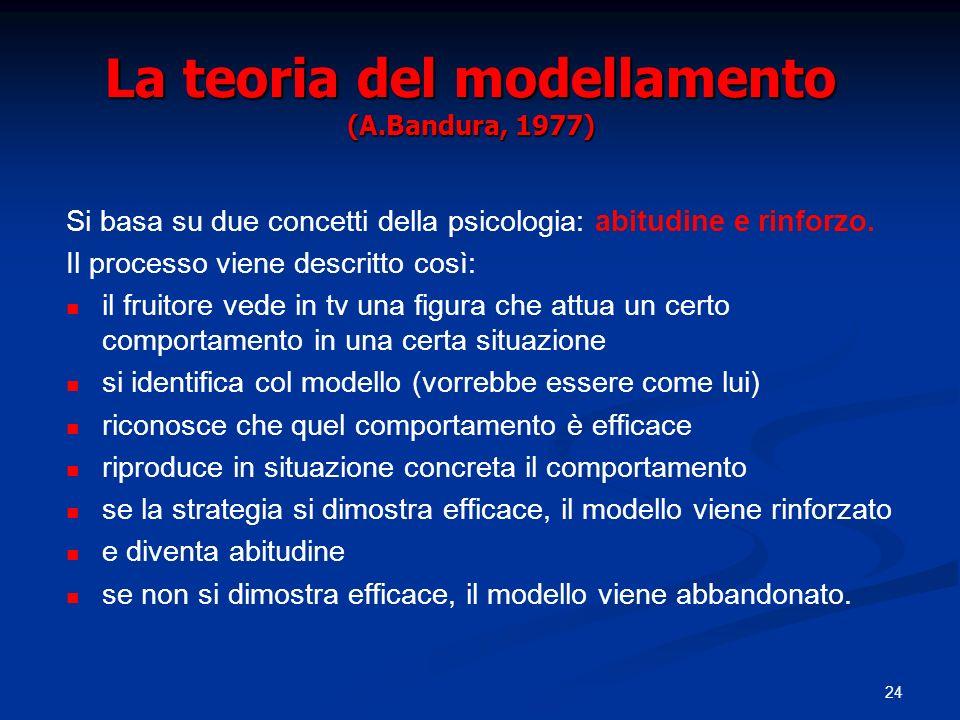 La teoria del modellamento (A.Bandura, 1977)