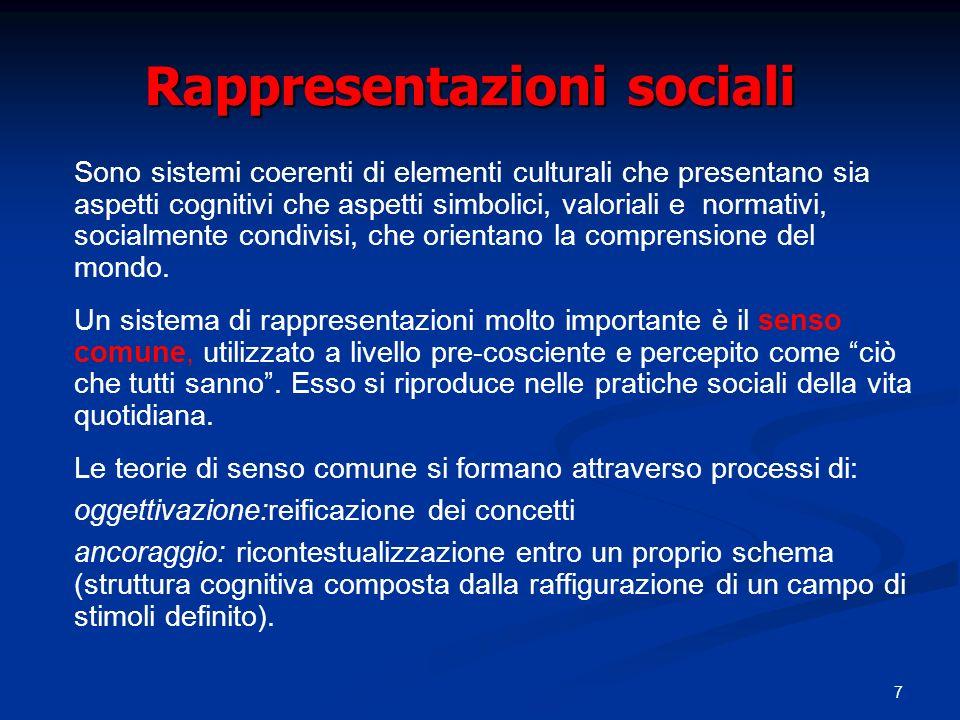Rappresentazioni sociali