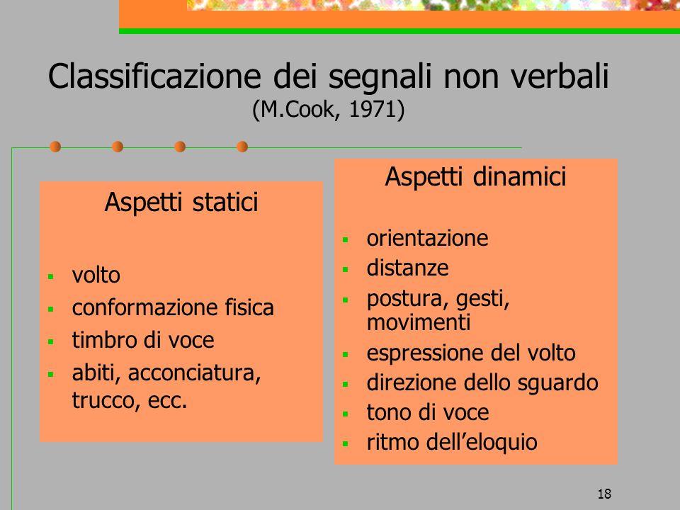 Classificazione dei segnali non verbali (M.Cook, 1971)