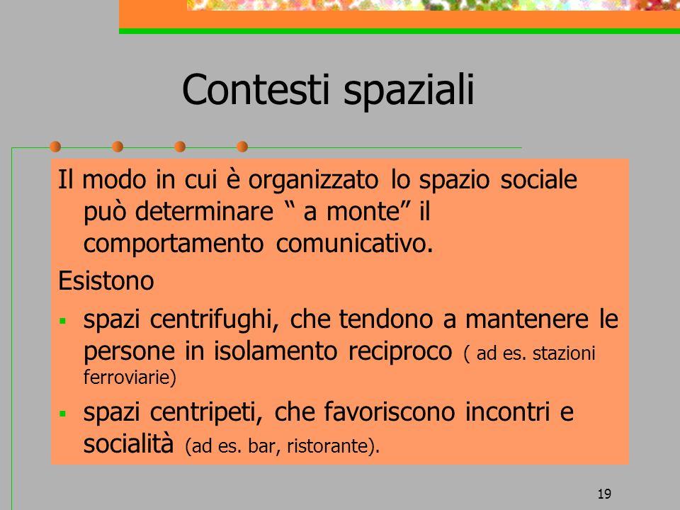 Contesti spazialiIl modo in cui è organizzato lo spazio sociale può determinare a monte il comportamento comunicativo.