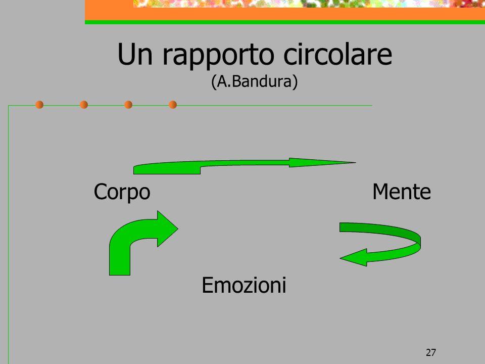 Un rapporto circolare (A.Bandura)