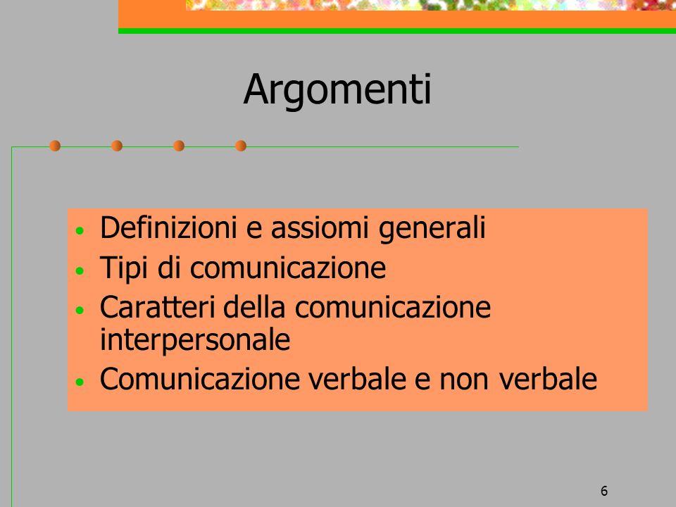 Argomenti Definizioni e assiomi generali Tipi di comunicazione