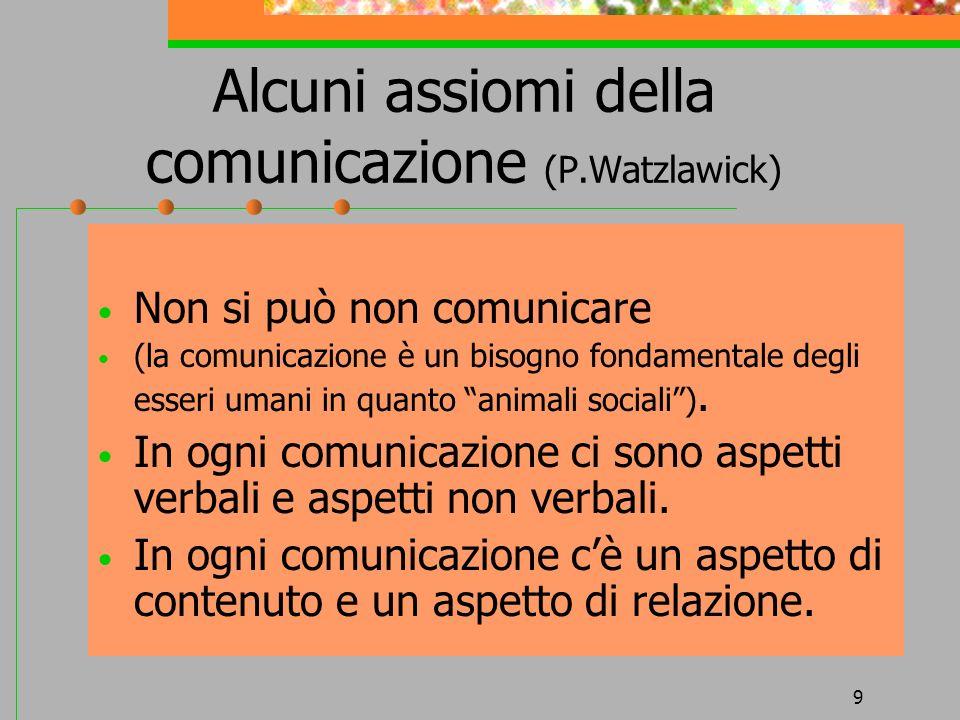 Alcuni assiomi della comunicazione (P.Watzlawick)
