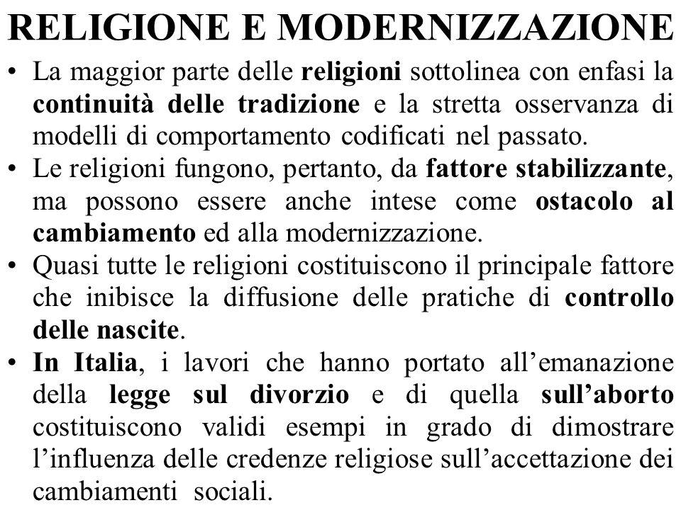 RELIGIONE E MODERNIZZAZIONE