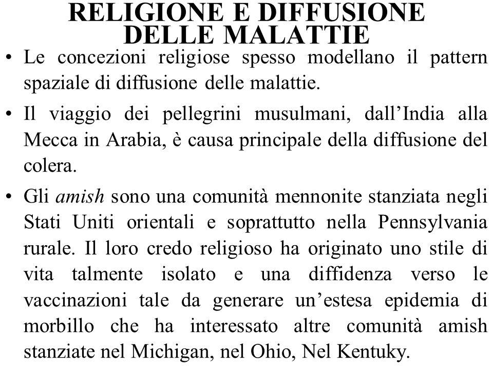 RELIGIONE E DIFFUSIONE DELLE MALATTIE