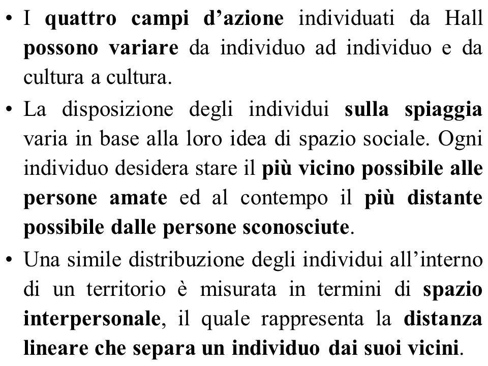 I quattro campi d'azione individuati da Hall possono variare da individuo ad individuo e da cultura a cultura.
