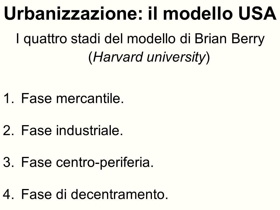 Urbanizzazione: il modello USA