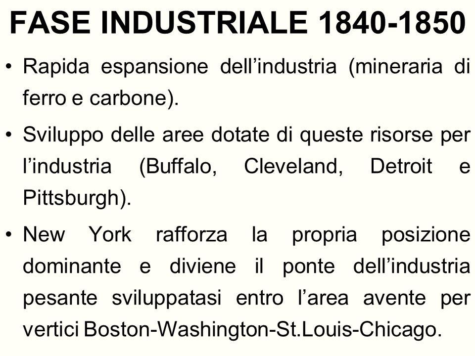 FASE INDUSTRIALE 1840-1850 Rapida espansione dell'industria (mineraria di ferro e carbone).