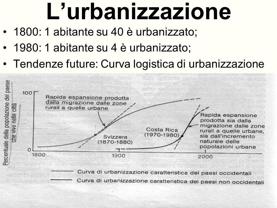 L'urbanizzazione 1800: 1 abitante su 40 è urbanizzato;