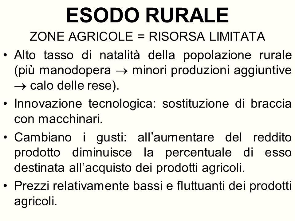 ZONE AGRICOLE = RISORSA LIMITATA