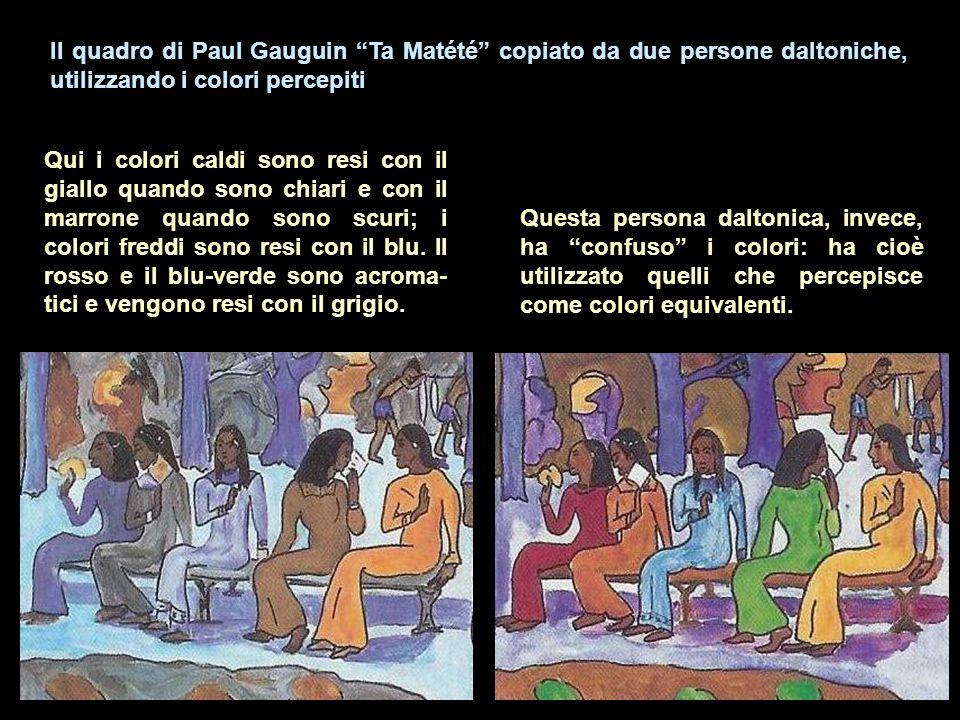 Il quadro di Paul Gauguin Ta Matété copiato da due persone daltoniche, utilizzando i colori percepiti