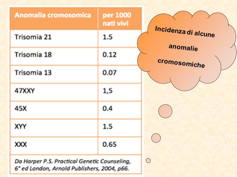 Incidenza di alcune anomalie cromosomiche