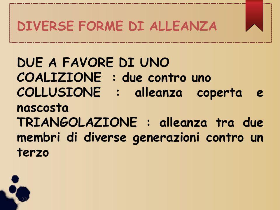 DIVERSE FORME DI ALLEANZA
