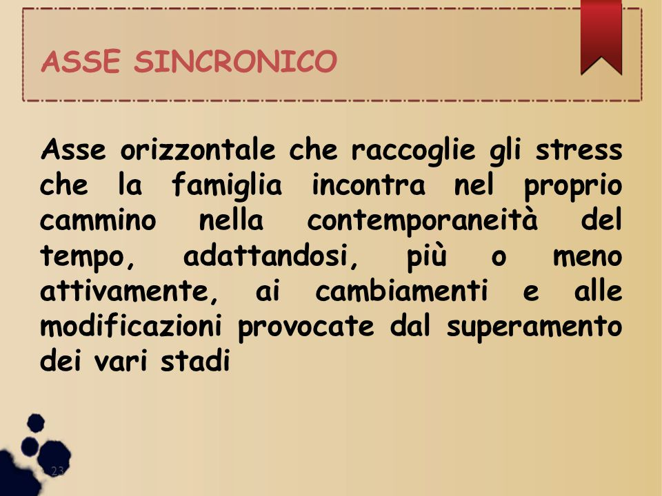 ASSE SINCRONICO