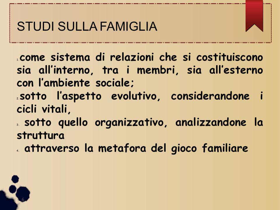 STUDI SULLA FAMIGLIA come sistema di relazioni che si costituiscono sia all'interno, tra i membri, sia all'esterno con l'ambiente sociale;