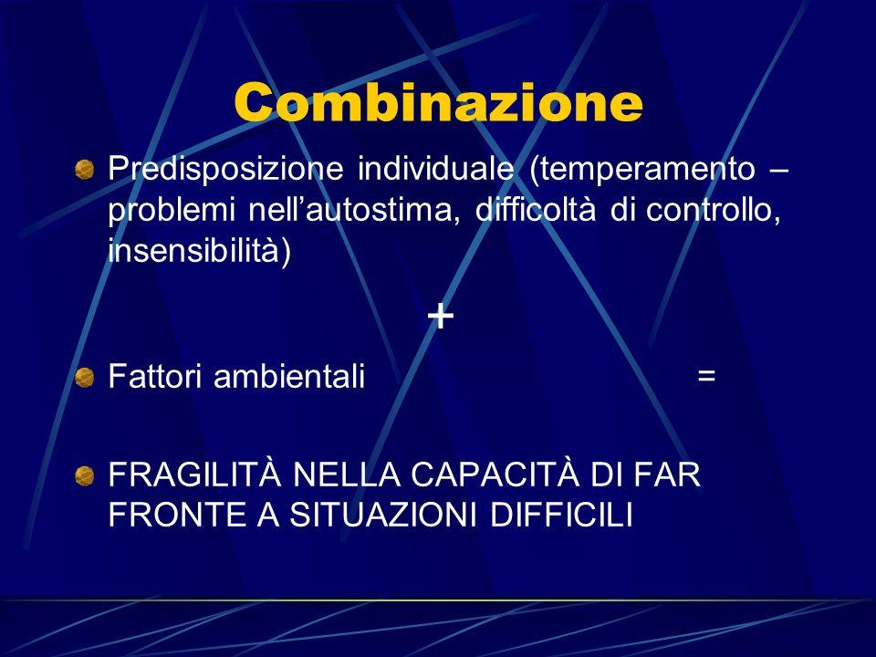 Combinazione Predisposizione individuale (temperamento – problemi nell'autostima, difficoltà di controllo, insensibilità)