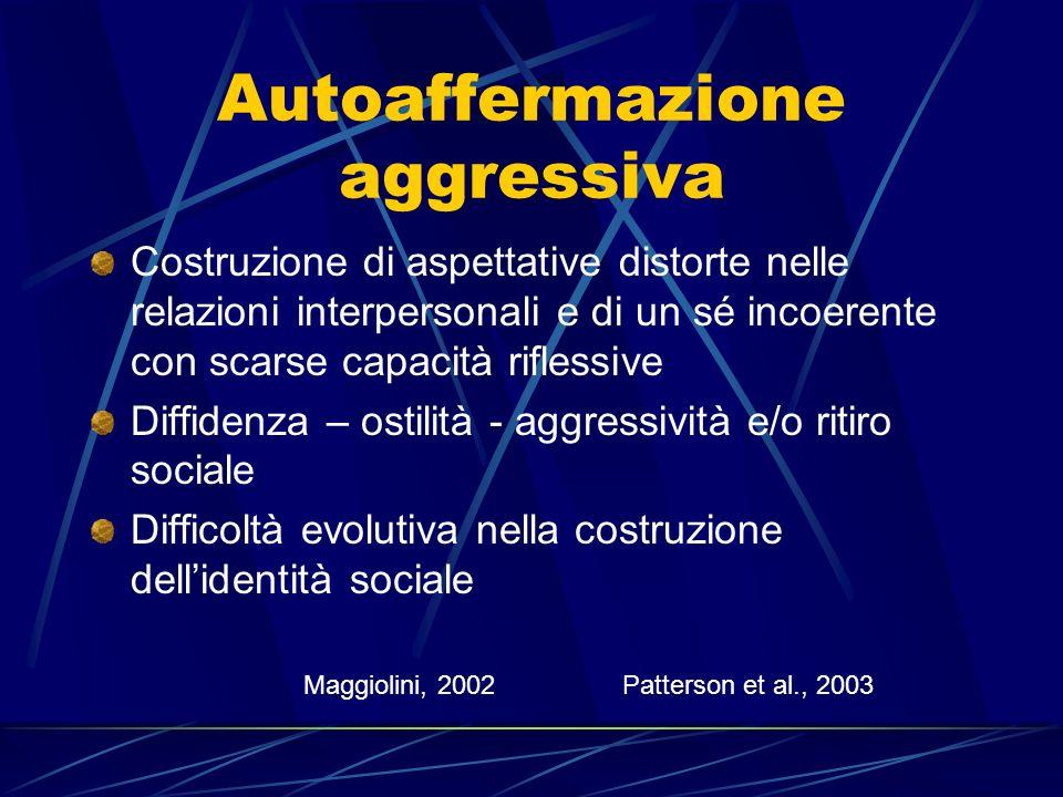 Autoaffermazione aggressiva