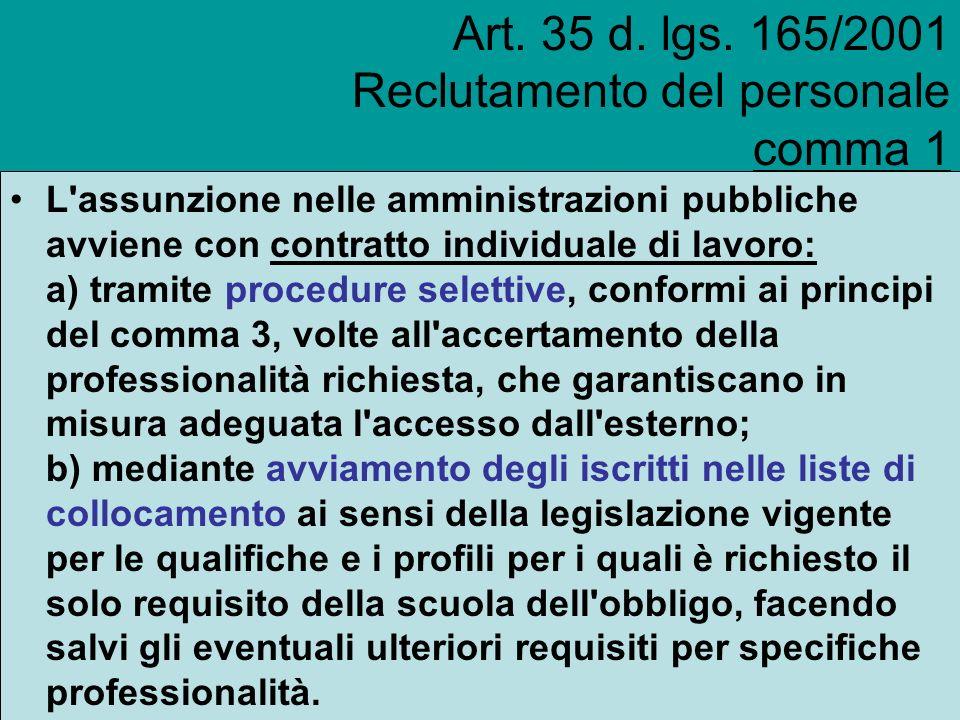 Art. 35 d. lgs. 165/2001 Reclutamento del personale comma 1