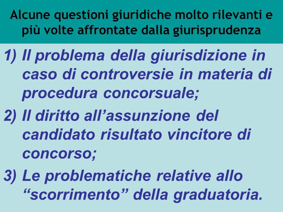 Le problematiche relative allo scorrimento della graduatoria.