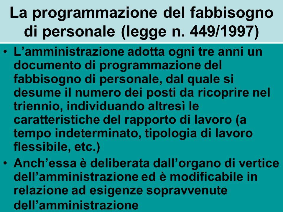 La programmazione del fabbisogno di personale (legge n. 449/1997)