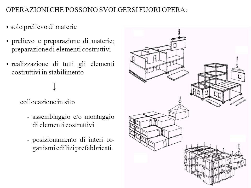 ↓ OPERAZIONI CHE POSSONO SVOLGERSI FUORI OPERA: