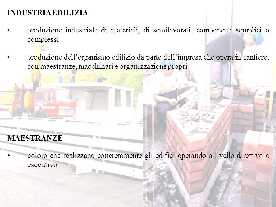 INDUSTRIA EDILIZIA • produzione industriale di materiali, di semilavorati, componenti semplici o complessi.
