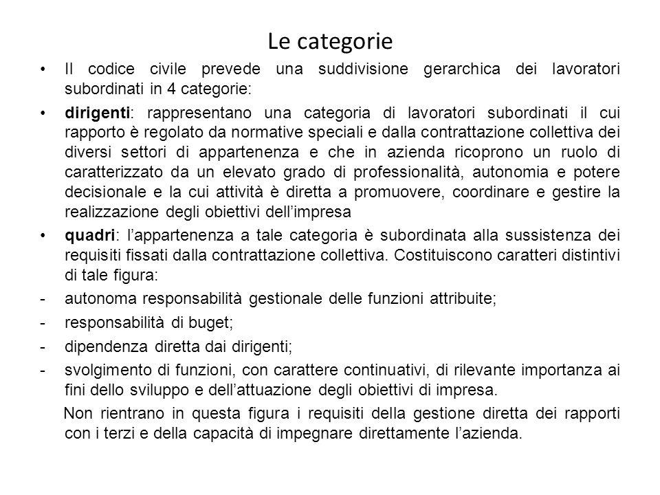 Le categorie Il codice civile prevede una suddivisione gerarchica dei lavoratori subordinati in 4 categorie: