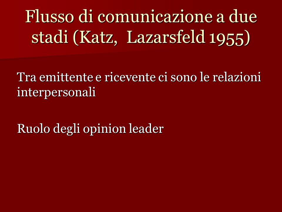 Flusso di comunicazione a due stadi (Katz, Lazarsfeld 1955)