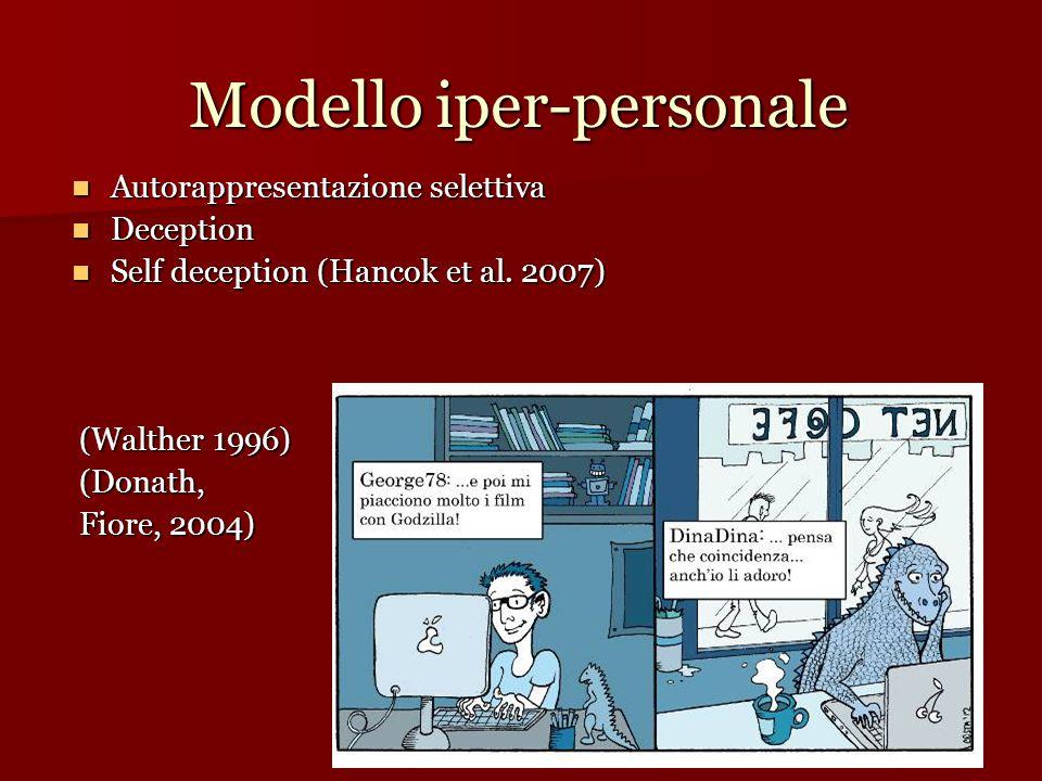 Modello iper-personale