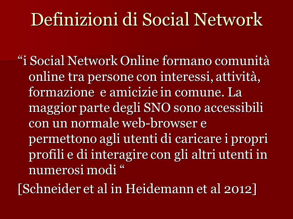 Definizioni di Social Network