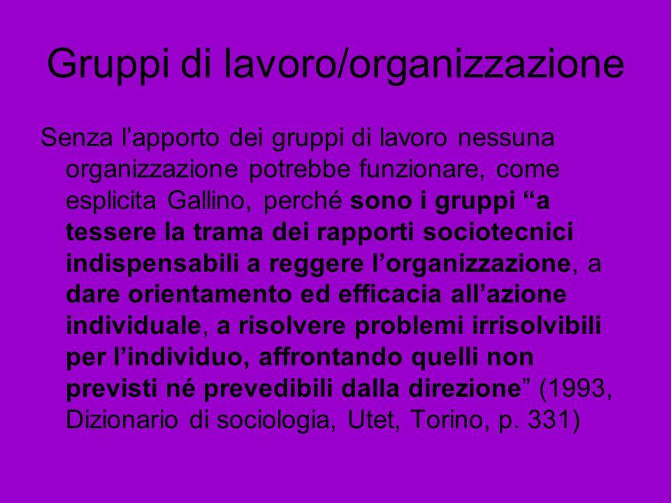 Gruppi di lavoro/organizzazione