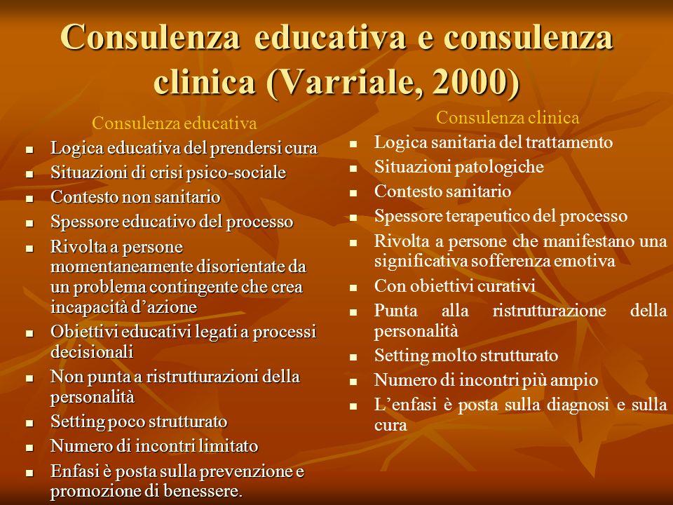 Consulenza educativa e consulenza clinica (Varriale, 2000)