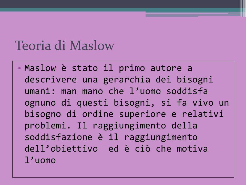Teoria di Maslow