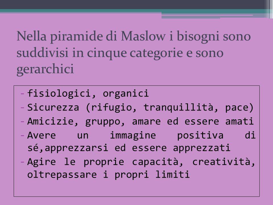 Nella piramide di Maslow i bisogni sono suddivisi in cinque categorie e sono gerarchici