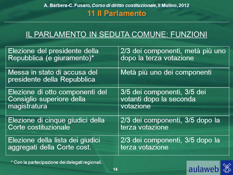 1 alle origini dei parlamenti ppt scaricare for Il parlamento in seduta comune