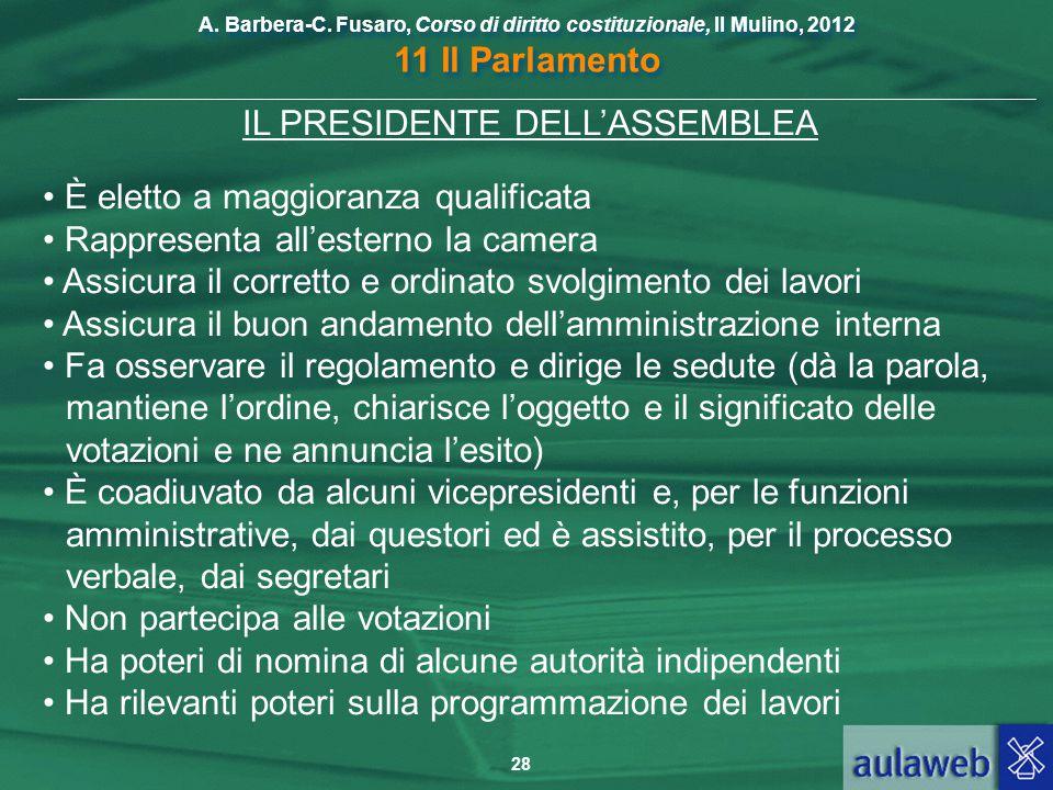 IL PRESIDENTE DELL'ASSEMBLEA