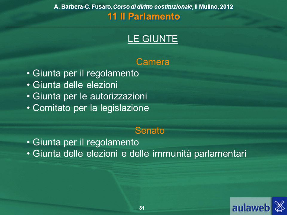 LE GIUNTE Camera. • Giunta per il regolamento • Giunta delle elezioni • Giunta per le autorizzazioni