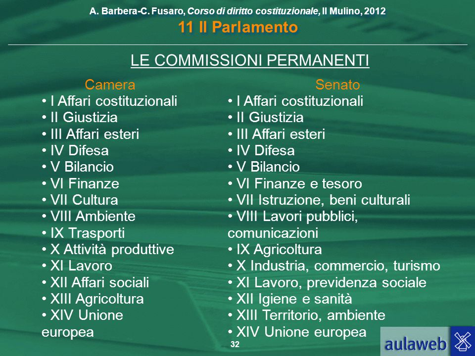 LE COMMISSIONI PERMANENTI